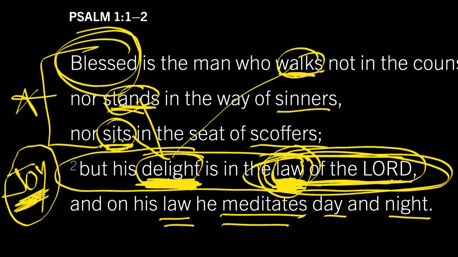 Labs on Psalm 1 | Desiring God